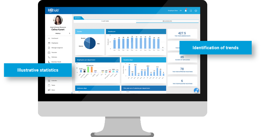 Screen displaying HRlab feature reporting